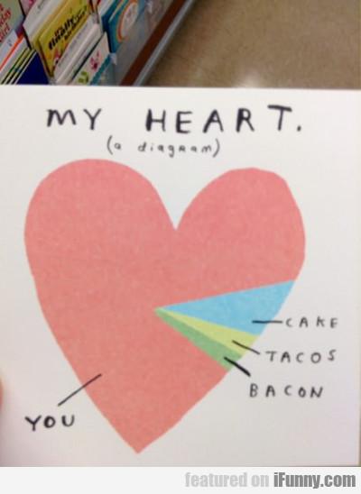 My Heart, A Diagram...